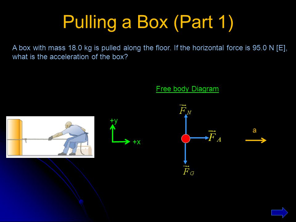 Pulling a Box (Part 1) A box with mass 18.0 kg is pulled along the floor. If the horizontal force is 95.0 N [E], what is the acceleration of the box